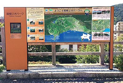 箱根ジオパーク総合案内板