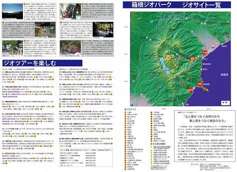 箱根ジオパークジオサイトマップ