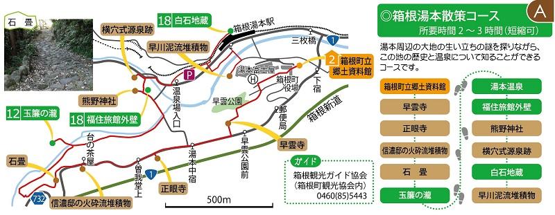 箱根湯本散策コース