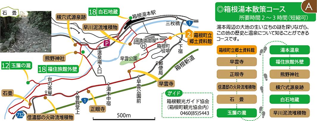箱根エリア(箱根湯本散策コース)