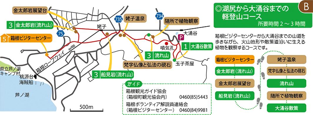 箱根エリア(湖尻から大涌谷までの軽登山コース)