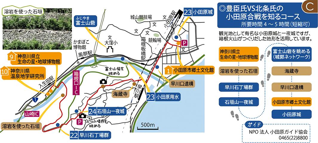 小田原エリア(豊臣vs北条の小田原合戦を知るコース)